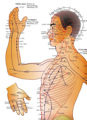 acupuncture-thurles