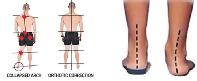 physio-biometrics